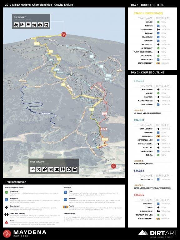 FINAL_Maydena - National Championships Map_31OCT19-3719x4960.jpg